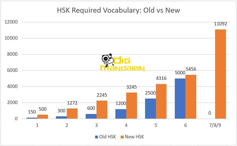 new_hsk_1